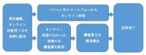 kiklakunoyatsu